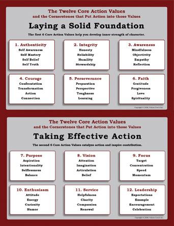 Twelve Core Action Values